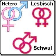 formen der sexualität